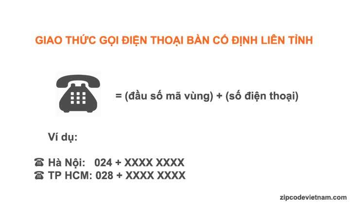 Danh sách mã vùng điện thoại cố định mới nhất Việt Nam 2017